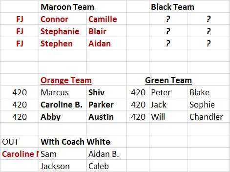 TRDAY teams